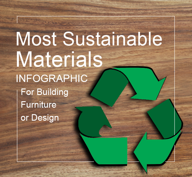 most sustainable materials