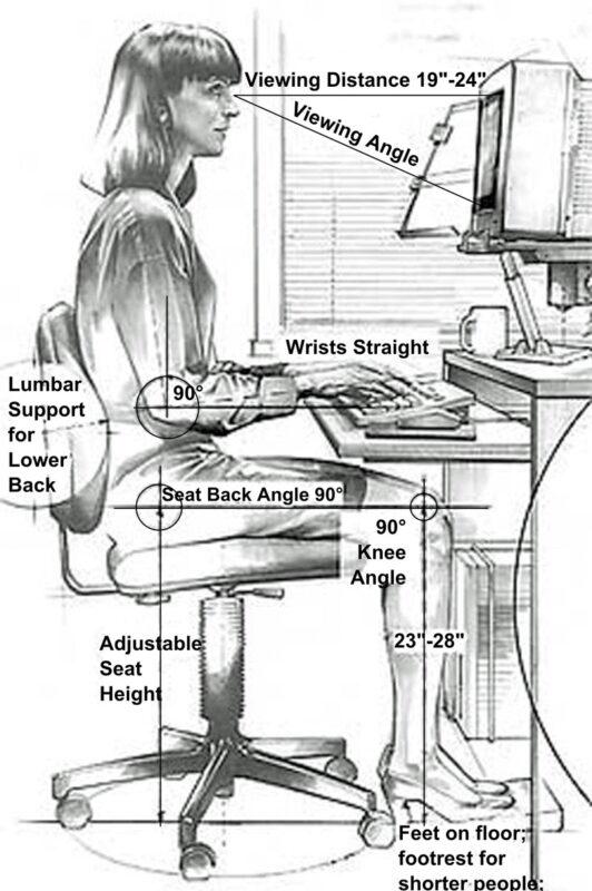 ideal ergonomic desk office chair heights